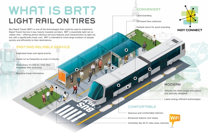indy-connect_explaining-brt