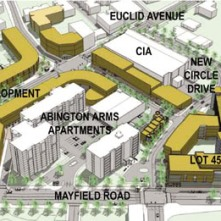 Overview of TOD infill in the triangle between Euclid, Mayfield, and the Red Line tracks