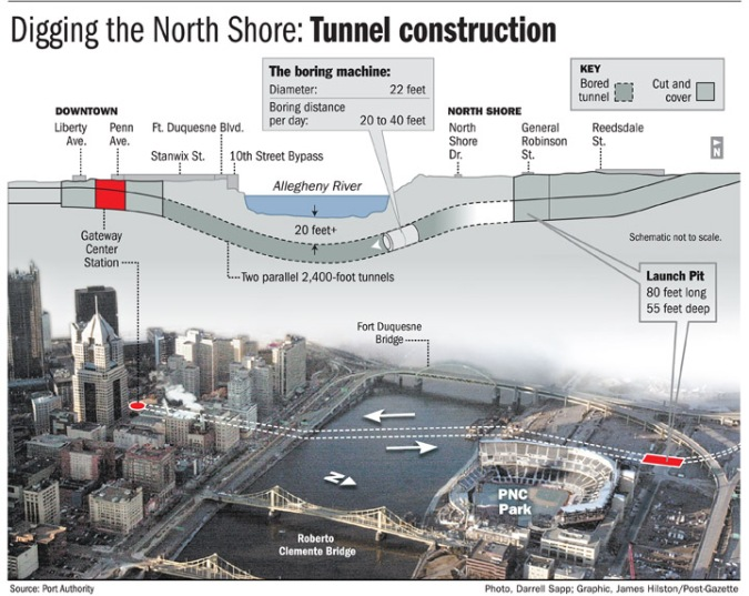 north_shore_tunnelmap720